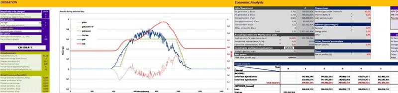 Capturas de pantalla de la herramienta de simulación técnico económica